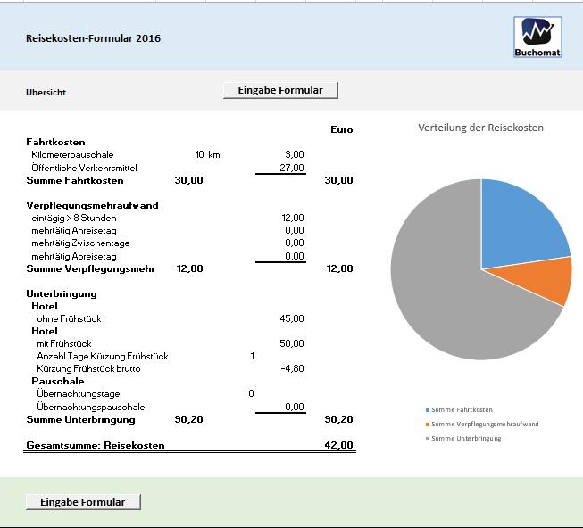 Übersicht der Excel Reisekostenvorlage